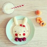 Le petit déjeuner, mon petit bonheur [idées, inspirations et shopping lists]