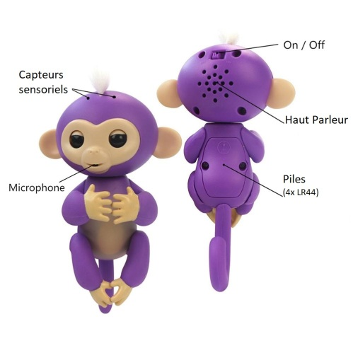 Fingerlings-Unicorn-Interactive-Baby-Monkeys-Smart-Fingers-Lings-Smart-Induction-Toys-For-Kids-Children-Best-Christmas_0ce65cab-73a4-4bef-aac9-c9ec9a60203e_1024x1024 - Copie