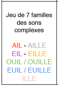 7 familles 1